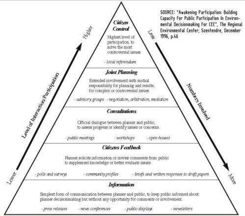 682px-Pyramid_copy